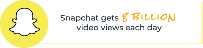 Snapchat gets 8 billion video views each day